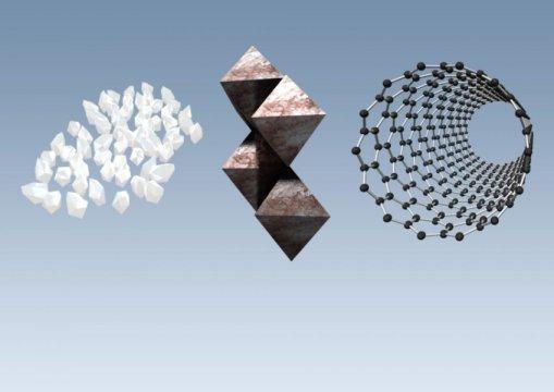 可持续纳米材料的重新构想未来