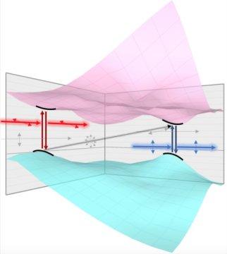 Valleytronics的发现可以扩展摩尔定律的范围