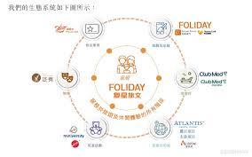 五新股同日在香港挂牌 专家难复新股热