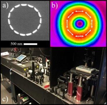 结构光和纳米材料开辟了在纳米尺度上定制光的新方法