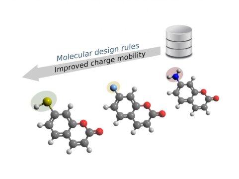 化学数据挖掘推动了对新型有机半导体的研究