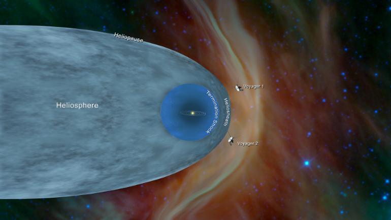 人类历史上第二个:旅行者2号逼近星际空间!