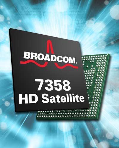 随着Broadcom大跌采取芯片行业