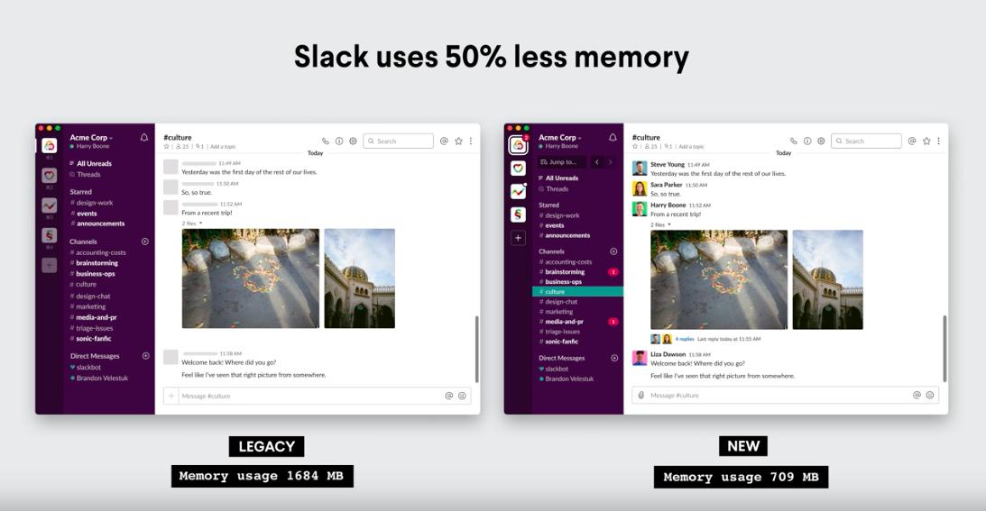 Slack的桌面客户端获得了重大的性能提升