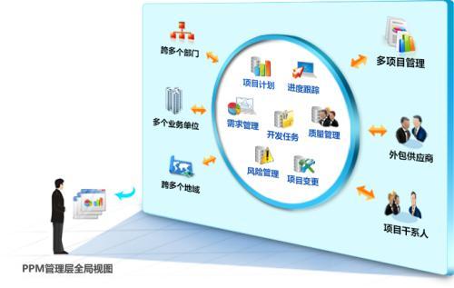 企业供应商越来越多地主导开源软件领域