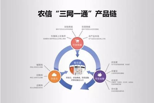 联手打造工程机械互联网生态链