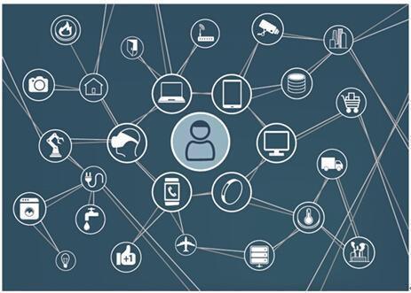 窄带物联网市场预计将达到17亿美元