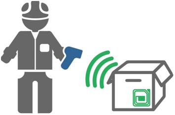 NimbeLink在加拿大推出资产追踪解决方案