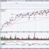General Mills股票能否创出盈利新高