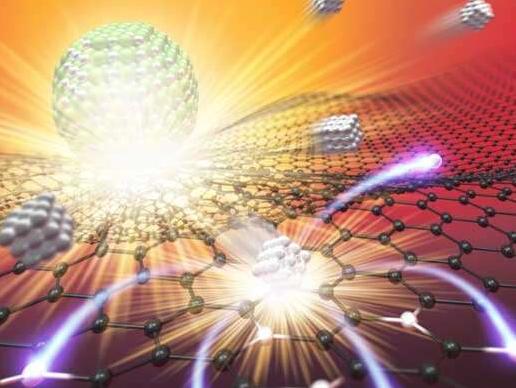 高温热冲击可提高单原子催化剂的稳定性