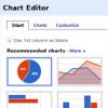 使用Chart Creator在线创建图表