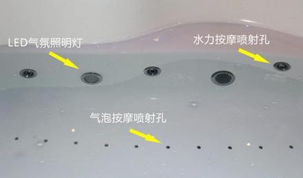 卫浴评测:Roca威凯按摩浴缸功能特点有哪些