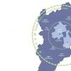 如何通过打造区域网络市场一体化治理体系