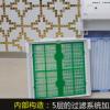 家电评测:大金流光能空气清洁器内部构件以及主要技术介绍