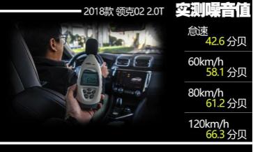 汽车知识科普:领克022.0T噪音测试 领克022.0T隔音怎么样