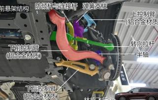汽车知识科普:林肯飞行家底盘图片解析 飞行家底盘结构分析