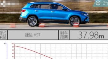 汽车知识科普:捷达VS7刹车距离测试 捷达VS7百公里刹车多少米