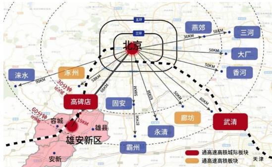 北京商品住宅单套平均成交金额已经达到了781万