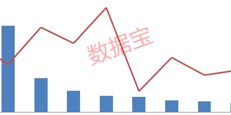刚刚过去的国庆节假日期间外围股市科技股经历了短暂的上涨