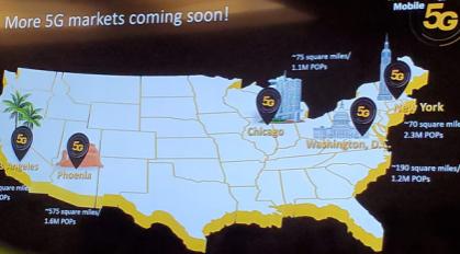 纽约发布前的Sprint5G覆盖范围广需要速度