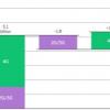 到2024年美国63%的智能手机将采用5G