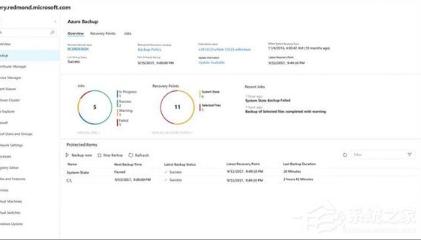 微软今天早些时候向用户推送了最新的WindowsServer预览版更新
